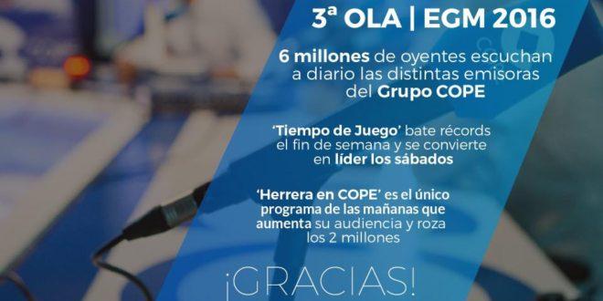 6 millones de oyentes escuchan a diario las emisoras del Grupo COPE