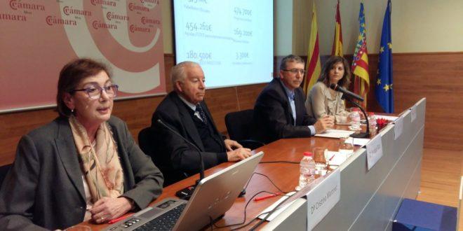 Un Plan de Ayudas para fomentar la internacionalización de las empresas
