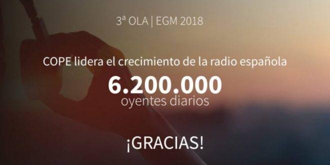 COPE lidera el crecimiento de la radio española
